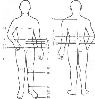 Аденома предстательной железы мкб 10
